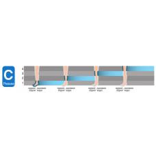 Аппарат для прессотерапии (лимфодренажа) LymphaNorm CONTROL размер (манжеты на ноги L/XL)