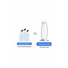 Лампа ультрафиолетовая бактерицидная с озоном Просто-Полезно, кварцевый облучатель